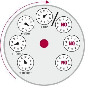 contatore a orologi Petrolia